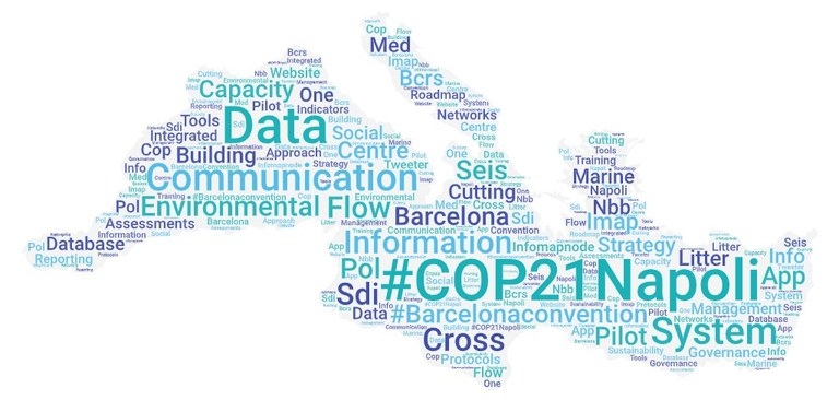 Decision on Communication to submit for COP21 from INFO/RAC