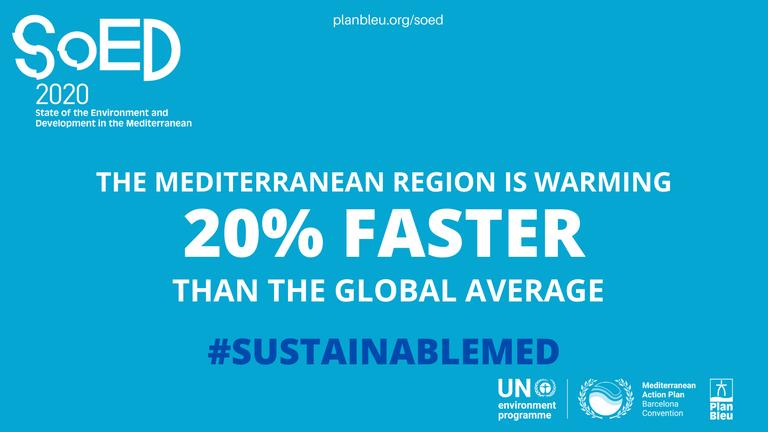 The Mediterranean: A climate change hotspot