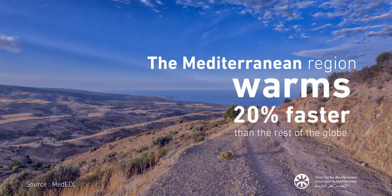 THE MEDITERRANEAN REGION IS A CLIMATE CHANGE HOTSPOT