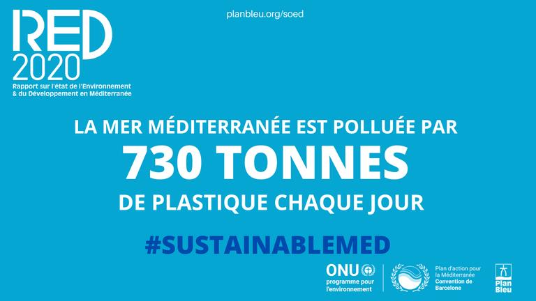 La Méditerranée: Un carrefour de plusieurs formes de pollution